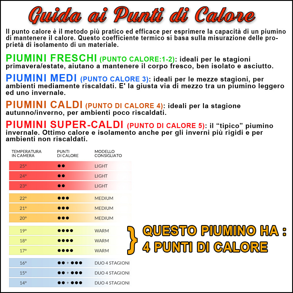 Piumino D Oca Matrimoniale Trentino.Piumini Per Letto Vero Piumino D Oca Originale Del Trentino Alto